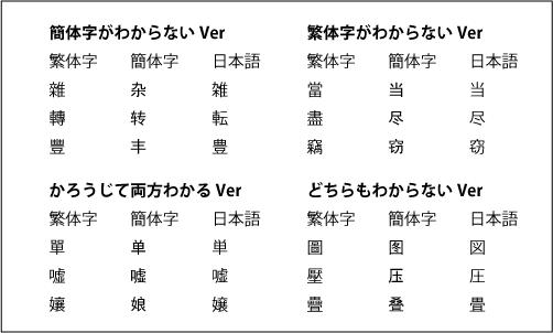 繁体字簡体字日本語比較