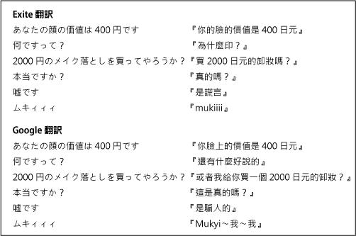 Exite翻訳/Google翻訳比較