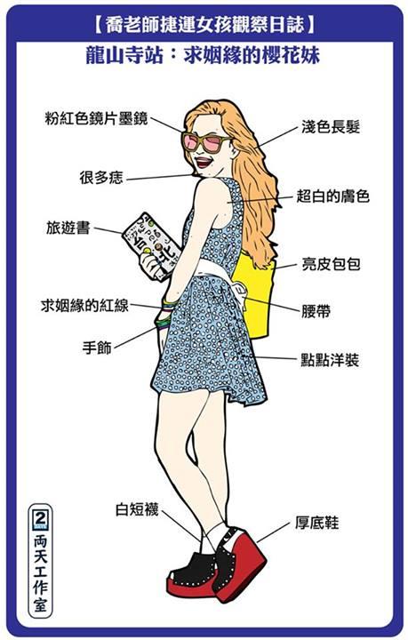 龍山寺櫻花妹(日本人女性)